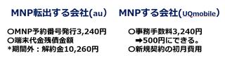 MNP2.png