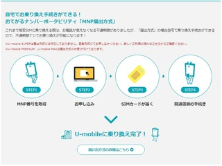 U-mobileMNP.jpg